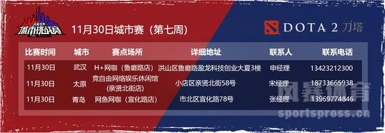 城市挑战赛DOTA2第七周:武汉、太原、青岛