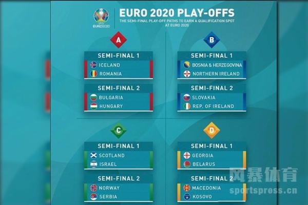欧洲杯附加赛什么时候开始?欧洲杯附加赛球队都有哪些?