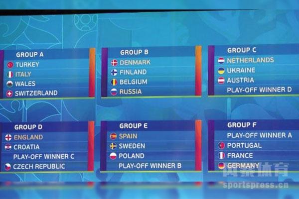 欧洲杯分组揭晓了吗?2020年欧洲杯附加赛打几场?