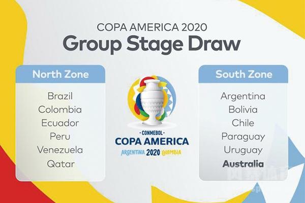 2020年美洲杯改制是怎么回事?2020年美洲杯什么时候开始?