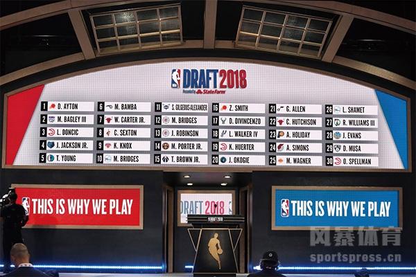 NBA选秀规则是怎样的?NBA选秀状元
