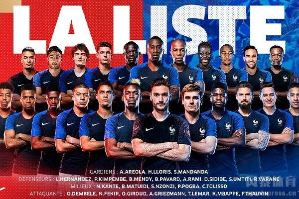 2018法国队群星云集,夺取世界杯冠军