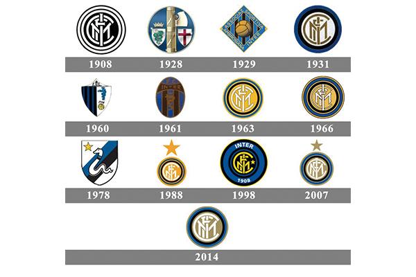 国际米兰队徽变化史