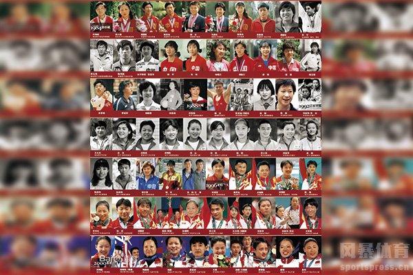 中国体育代表团奥运会冠军