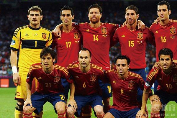部分西班牙队员