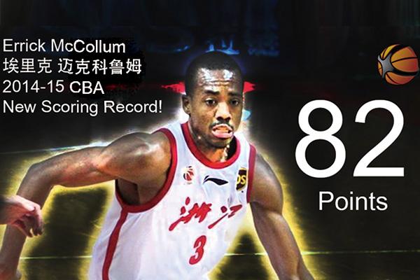 CBA麦科勒姆82分集锦 麦科勒姆82分高清视频