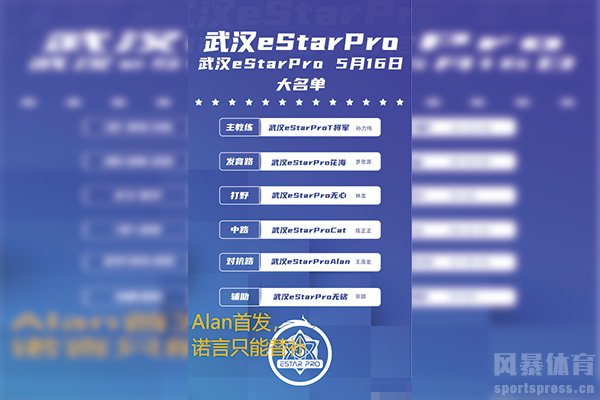 eStar战队大名单