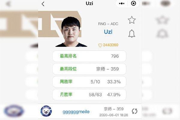 Uzi更改韩服ID