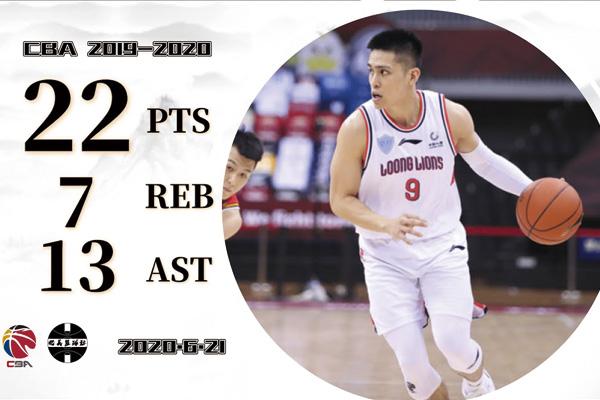 陈盈骏22分13助攻7篮板比赛视频 陈盈骏22分13助攻7篮板3抢断集锦