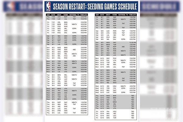 NBA复赛赛程
