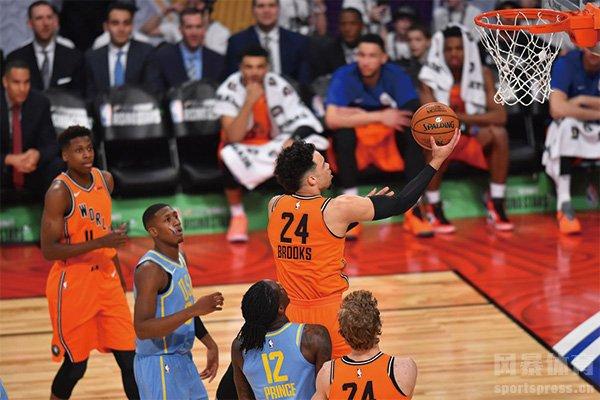 NBA新秀赛现场