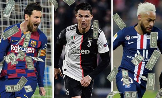 足球球员年薪
