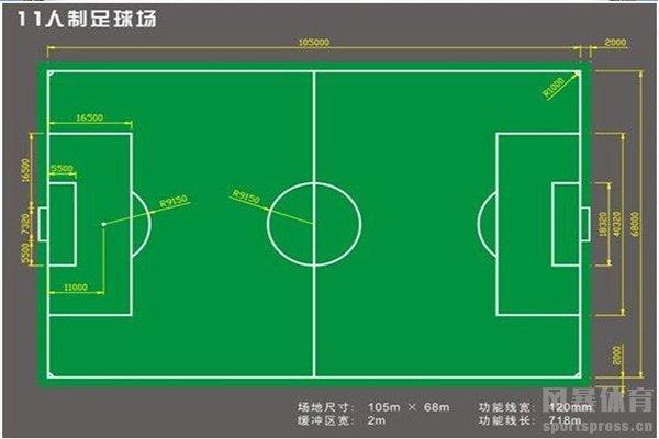足球大场的场地尺寸平面图