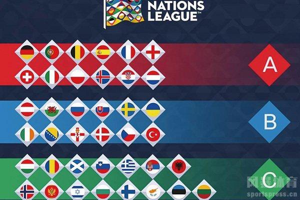 欧国联赛程详解 2020欧国联比赛时间表