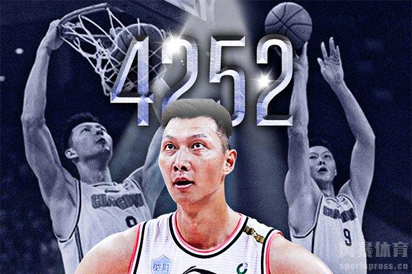 易建联一共有4251个篮板