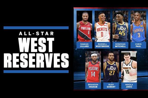 NBA全明星替补阵容出炉 替补球员都有谁?