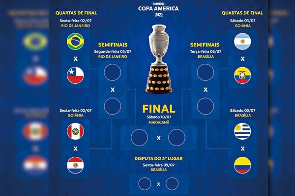 美洲杯8强全部诞生了吗?阿根廷、巴西携手晋级美洲杯8强!
