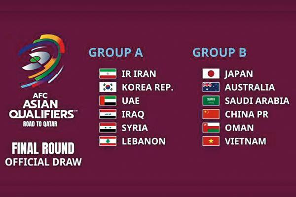 12强抽签结果出炉 国足与日本、澳大利亚被分到一组