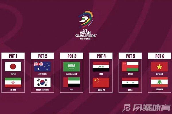 世预赛12强球队分档