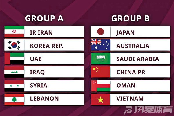 中国队被分到了B组