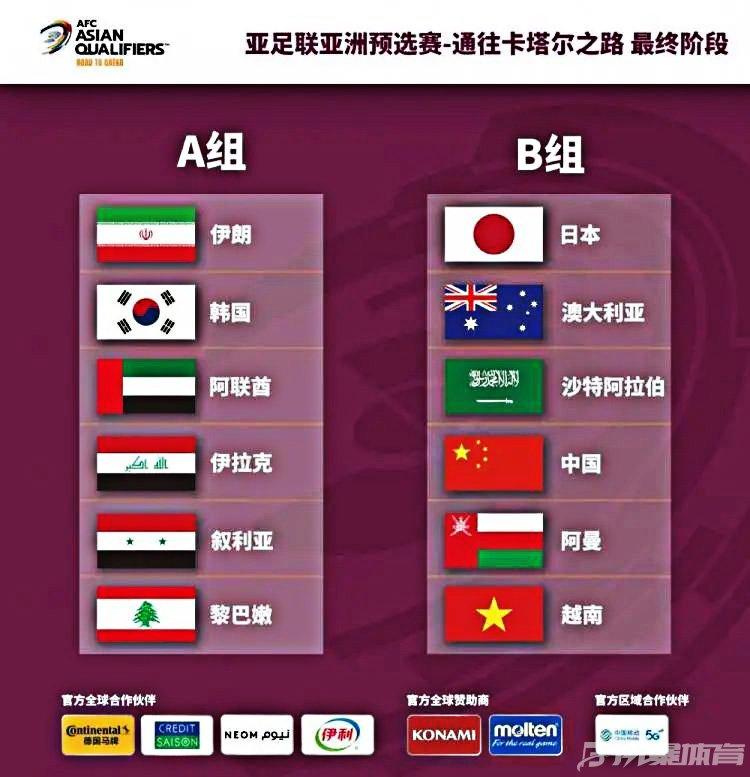 世预赛亚洲区12强分组